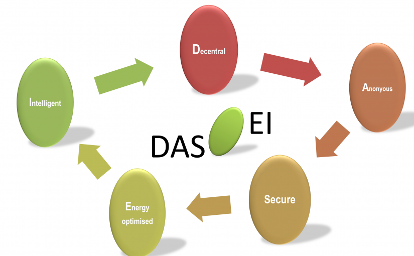 The DAS-EI Project